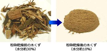 粉砕乾燥後の木くず (水分約10%)
